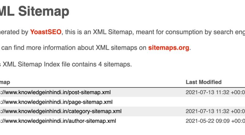 sitemap क्या है